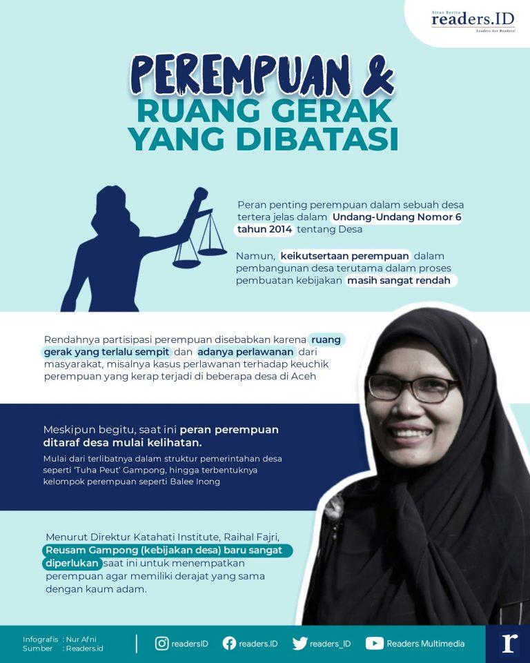 Infografis: Perempuan dan Ruang Gerak yang Dibatasi